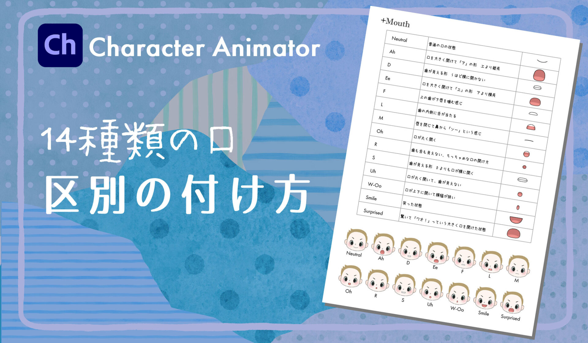 Adobe CharacterAnimator +Mouth 早見表